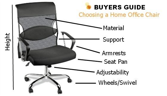 choosing an office chair. Buyers Guide Choosing Home Office Chair An 7